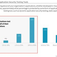 Continuous Application Security with HCL AppScan